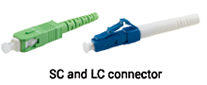 SC and LC connector