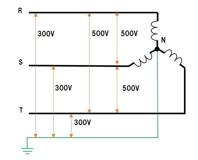 各線間:500V、各線とアース間:300Vの仕様